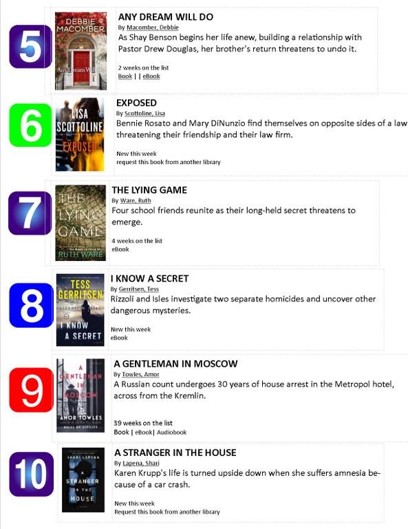 NYT Bestsellers 8-28 pg 2.jpg
