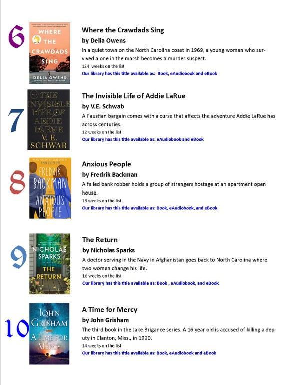NYT Bestsellers List jan 21 21 pg 2.jpg